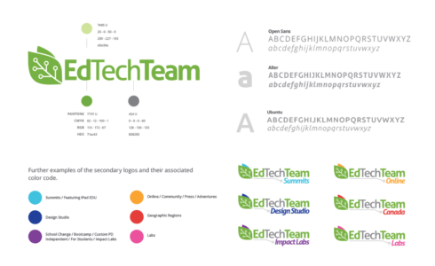 EdTechTeam project