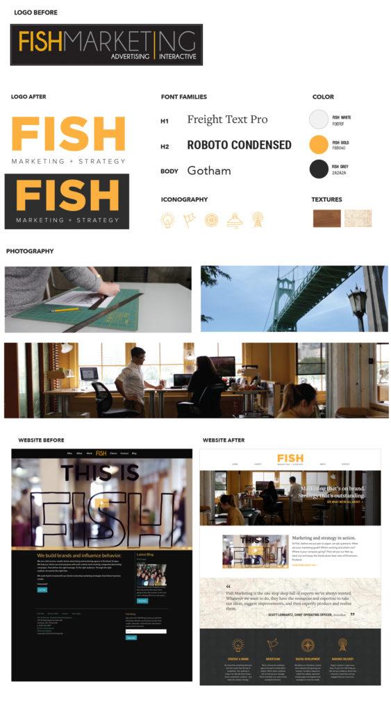 Fish Marketing Rebrand Collage 2016