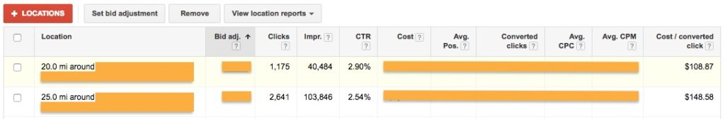 adwords-cost_conversion-20-25miles