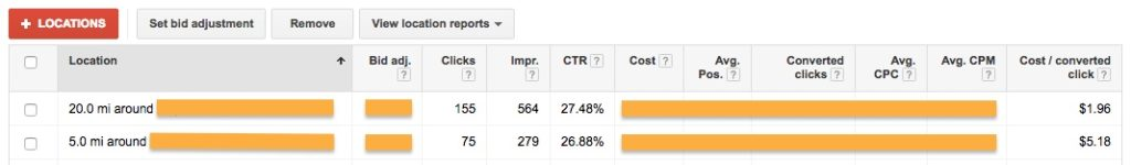 adwords-cost_conversion-by-location2